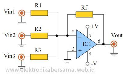 Penguat Operasional Op Teori Dan Rangkaian Dasar Original rangkaian mixer penguat operasional op sebagai mixer