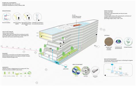 environmental design strategies mvrdv s eco efficient pushed slab office building