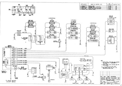 trailer wiring guide k grayengineeringeducation