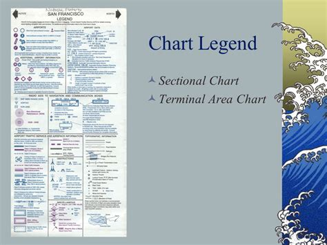 sectional chart legend airspace aviation 51 natasha flaherty ppt download