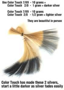 kenra color silver metallic silver hair color kenra all forms of quot silver sizzle