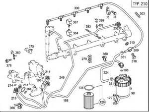 Parts Of Mercedes Spare Parts Mercedes Parts Directory