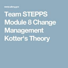 kotter leading change apa citation mnemonics and acronyms concept based nursing cnl and
