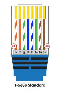 t568b color code t568b rj45 wiring diagram get free image about