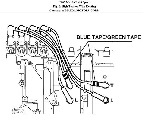 rx 8 spark plugs diagram for wiring 35 wiring diagram