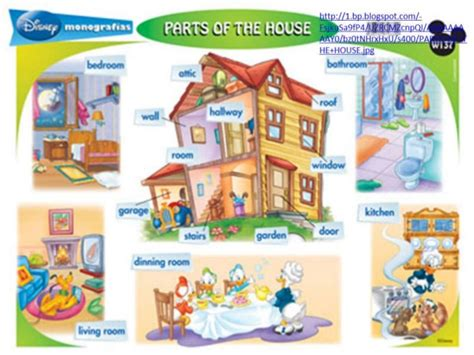 www the house com parts of the house