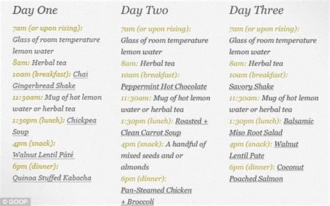 10 Day Detox Diet Meal Plan by Diet Menu Detox Diet Menu Plan