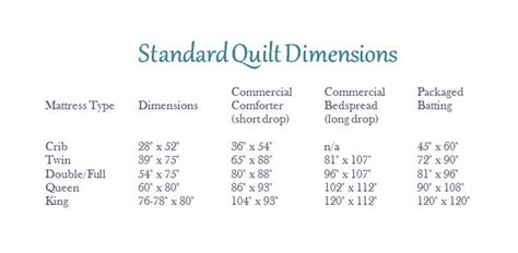 standard quilt dimensions quilt projects