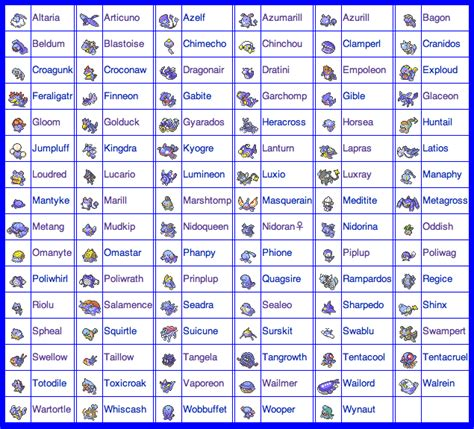 printable pokemon card checklist 6 best images of pokemon printable list rare pokemon