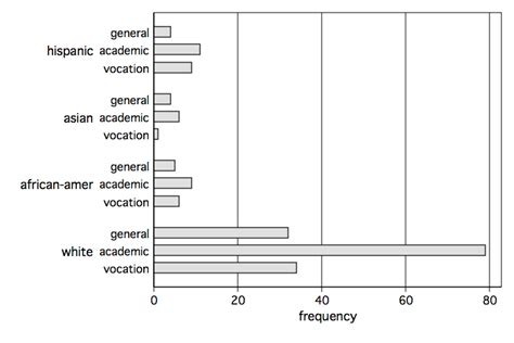 calculation design effect stata anova summary data stata download