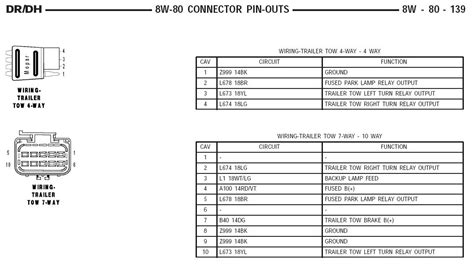 wiring diagram a special series for dodge ram trailer