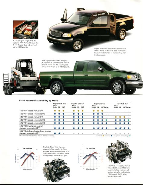 hiller ford 2000 ford f150 brochure 2000 ford vehicles