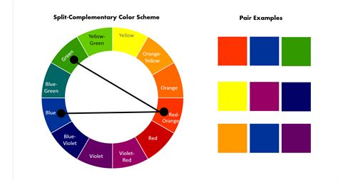 split complementary color scheme a lesson in color best color combinations for t shirts