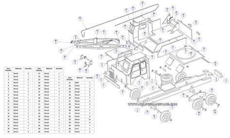 woodworking wooden truck plans