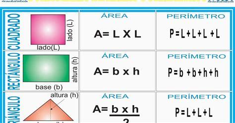 figuras geometricas uñas matem 225 ticas 2 193 reas de pol 237 gonos regulares