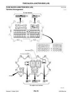 2006 nissan maxima fuse panel diagram fixya