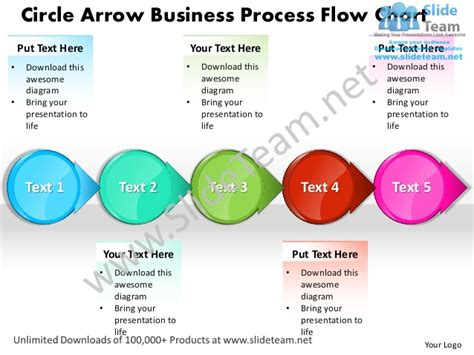 Business Power Point Templates Circle Arrow Process Flow Chart Sales Process Flow Ppt Template