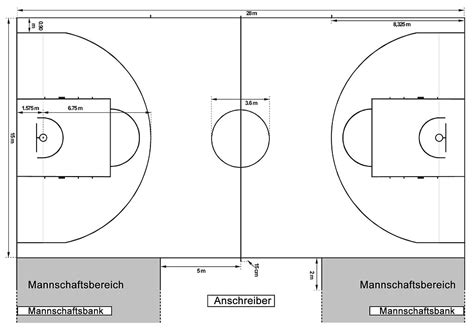 basketball measurements bb und spiel november 2014