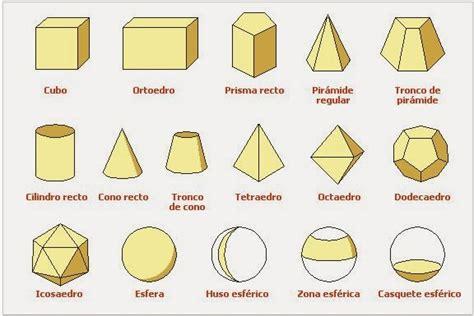 figuras geometricas y sus nombres en 3d figuras geometricas 3d sus nombres imagui