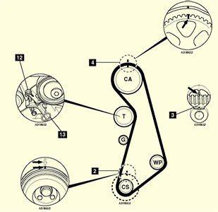 1 8t belts diagram get free image about wiring diagram