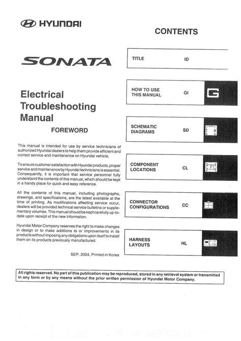 service manuals schematics 1994 hyundai sonata user handbook hyundai sonata nf shop manual service manual for repair hyundai forum hyundai performance forum