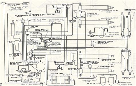 pneumatic circuit diagram basic hydraulic schematics basic free engine image for