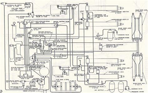 hydraulic diagram basic hydraulic schematics basic free engine image for