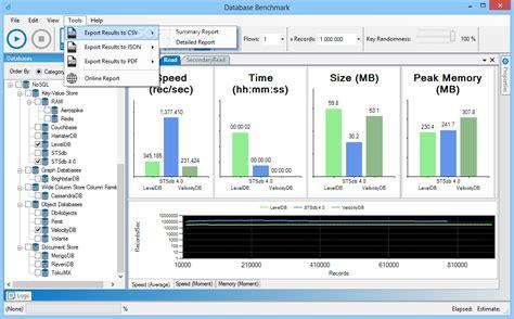 bench mark database database benchmark download