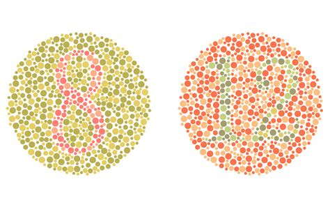 term for color blindness the hello doctor