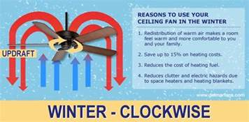 winter ceiling fans updraft clockwise