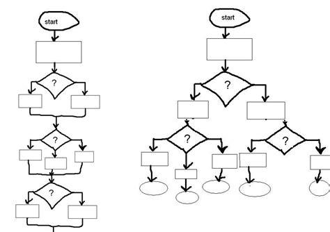 outline flowchart flowchart