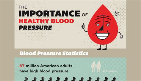 Can High Blood Pressure Cause Blood In Stool by Bloody Noses Causes In Adults B500 1 3 Mp