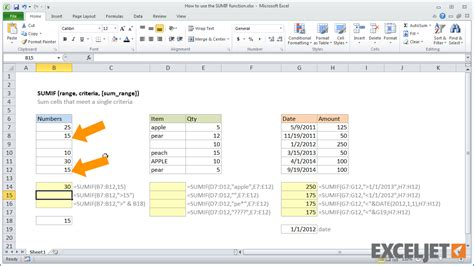 excel jet tutorial excel tutorial how to use the sumif function