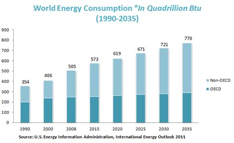 energy drink statistics global energy market analysis industry reports