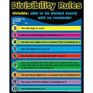 best 25 divisibility rules ideas on pinterest math