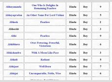 Lucky Hindu Baby Boy Names With Meanings And Numerology Hawaiian For Boys