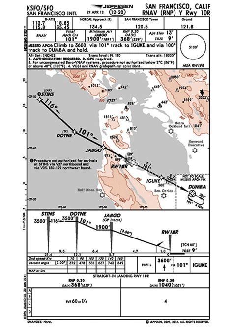 jeppesen airport diagram jeppesen charts jeppesen breaches unchartered territory