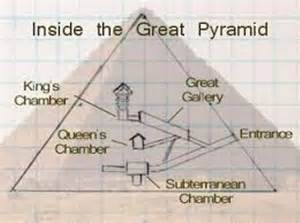 8 interesting pyramids of giza facts my interesting facts