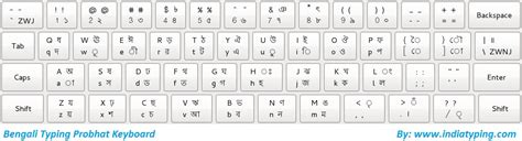 php tutorial video free download in hindi download bengali font keyboard bengali keyboard inscript