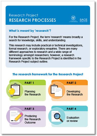 Project Research by Introducing The Research Project To Students Resources