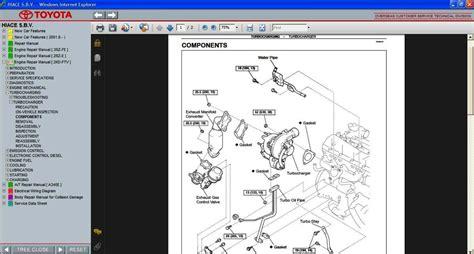electronic throttle control 1997 toyota celica user handbook service manual toyota hiace s b v toyota hiace s b v