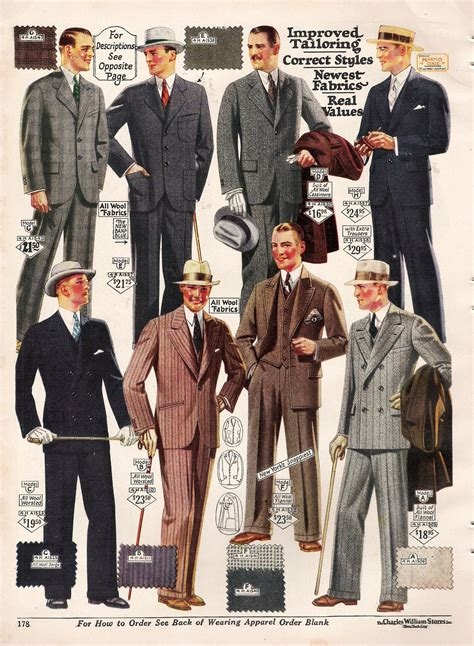 style tips from mens 1920s fashion models picture