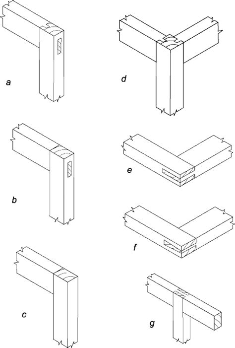 types of wood joints ppt 187 plansdownload