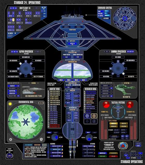 Star Trek Enterprise Floor Plans Schematics
