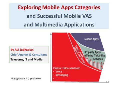mobile vas exploring mobile apps categories and successful mobile vas