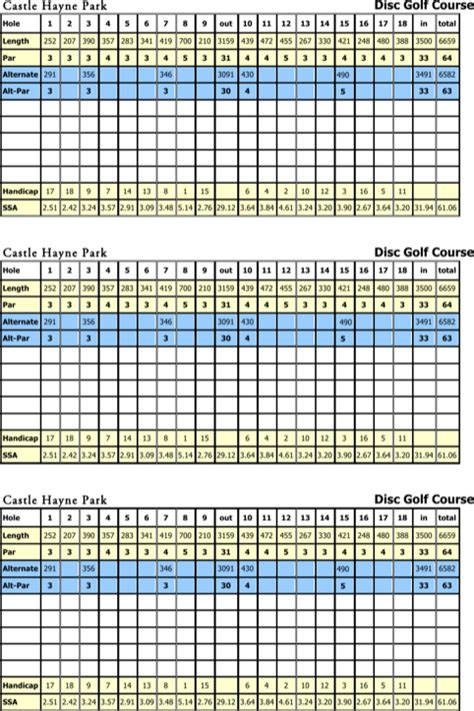 download golf scorecard templates for free formtemplate
