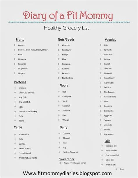 printable healthy shopping list this is the ultimate clean eating grocery list print it