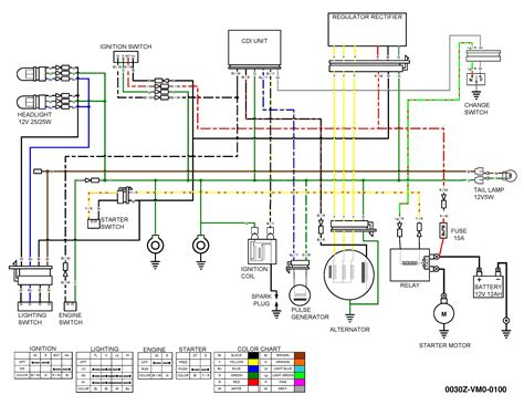 2006 jeep grand wiring diagrams 40 wiring