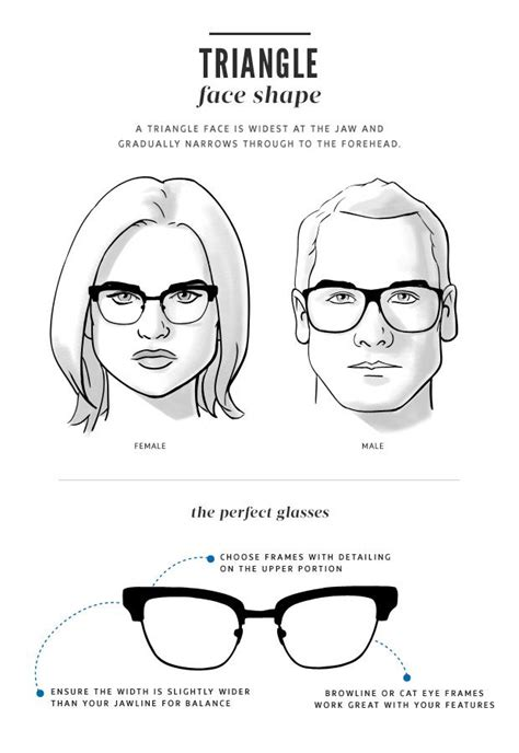 the shape of your face triangle pear style angel 37 best pear triangle face shape images on pinterest