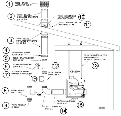 Open Fireplace Parts by Parts Breakdown For Chimney Components 8 Quot Through The